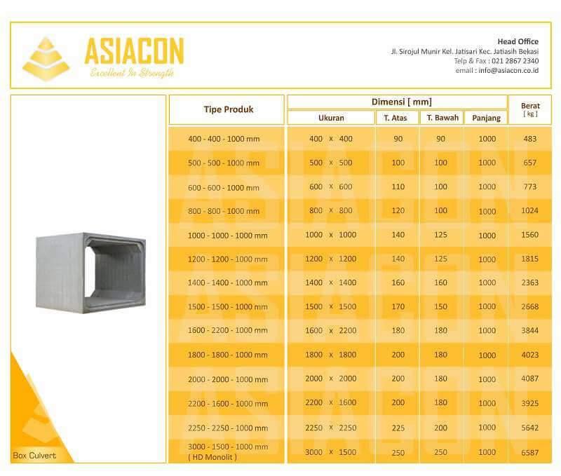 spesifikasi ukuran harga box culvert precast gorong gorong kotak