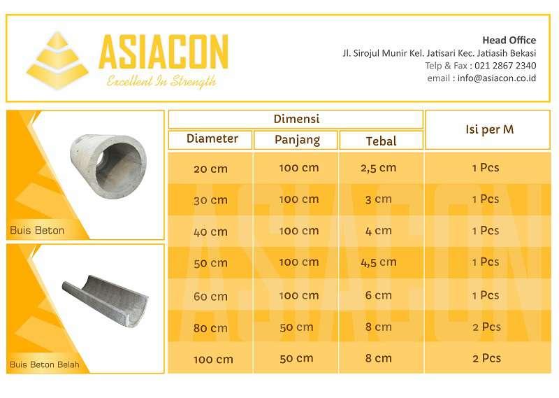 harga buis beton sumur resapan ukuran jual