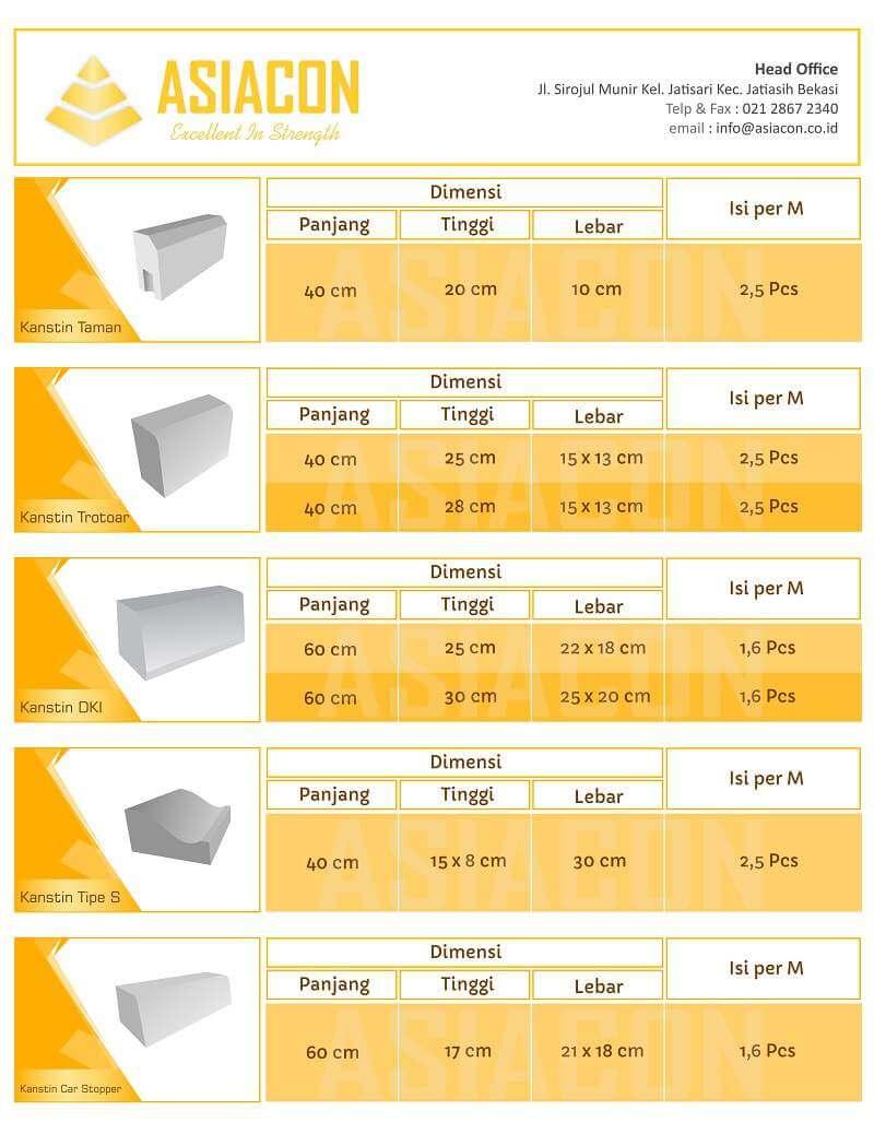 Kansteen Spesifikasi Ukuran Type Amp Harga Kanstin Beton 2018