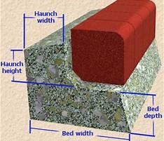 Metode pekerjaan pemasangan kanstin beton