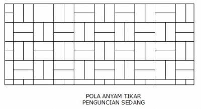 motif paving block